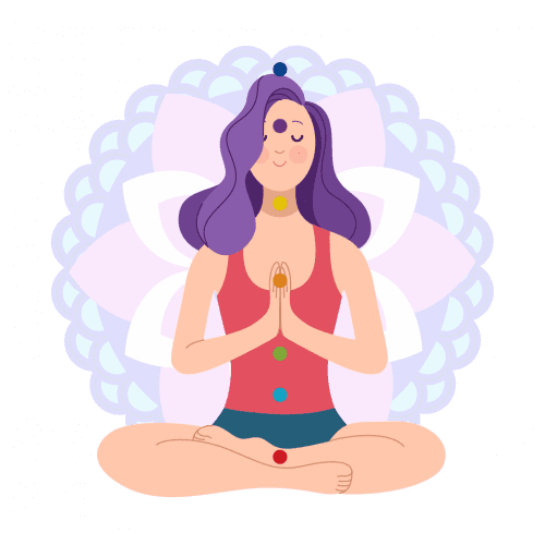 Type of Meditation - Chakras Meditation